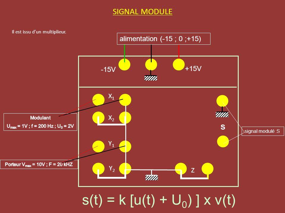 s(t) = k [u(t) + U0) ] x v(t)